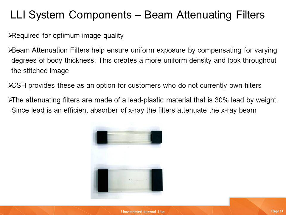 LLI System Components – Beam Attenuating Filters