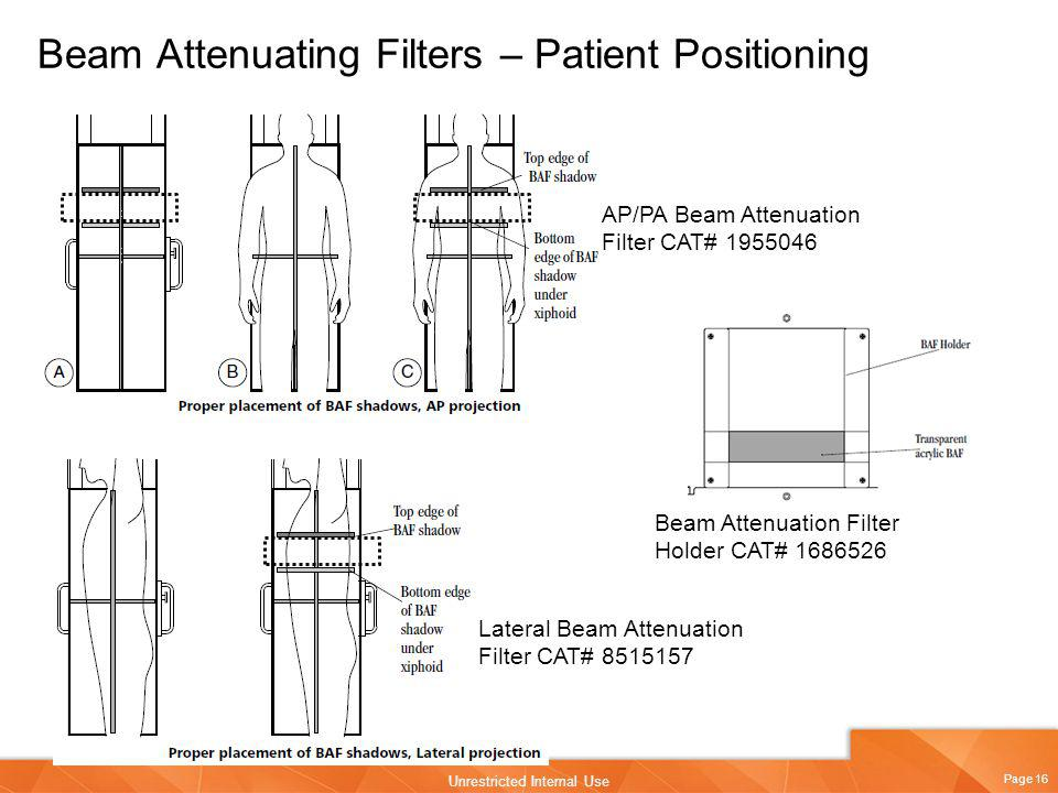 Beam Attenuating Filters – Patient Positioning