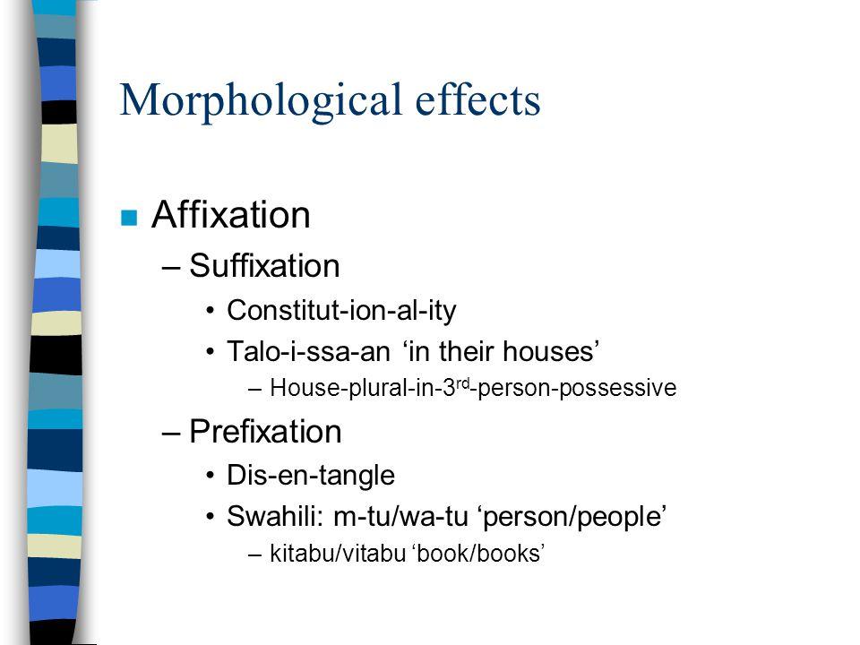 Morphological effects