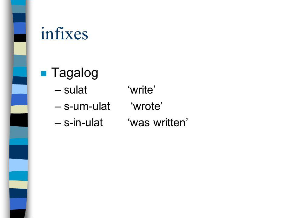 infixes Tagalog sulat 'write' s-um-ulat 'wrote'