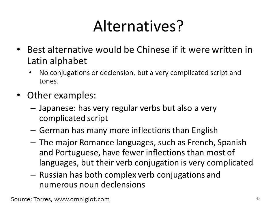 Alternatives Best alternative would be Chinese if it were written in Latin alphabet.
