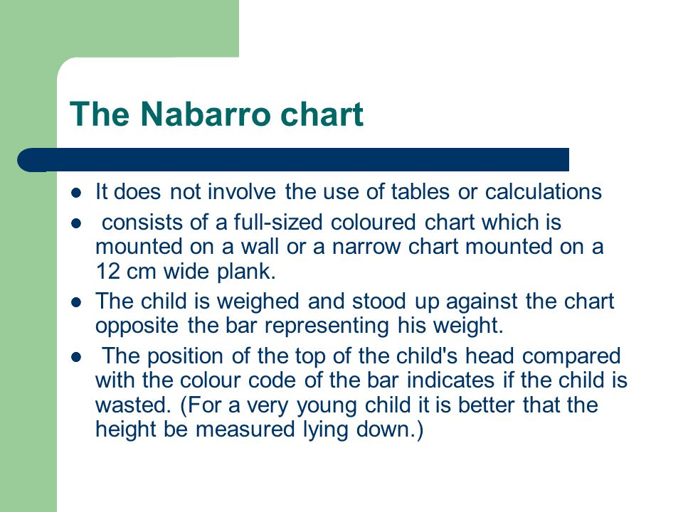 The Nabarro chart It does not involve the use of tables or calculations.