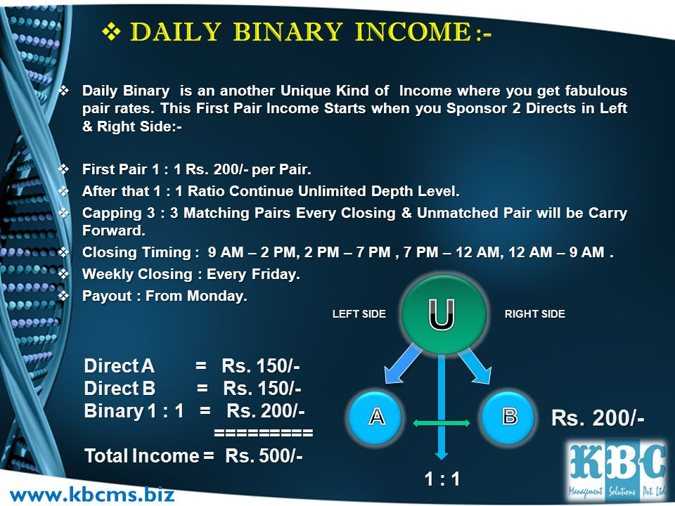 DAILY BINARY INCOME :- U A B Rs. 200/- www.kbcms.biz