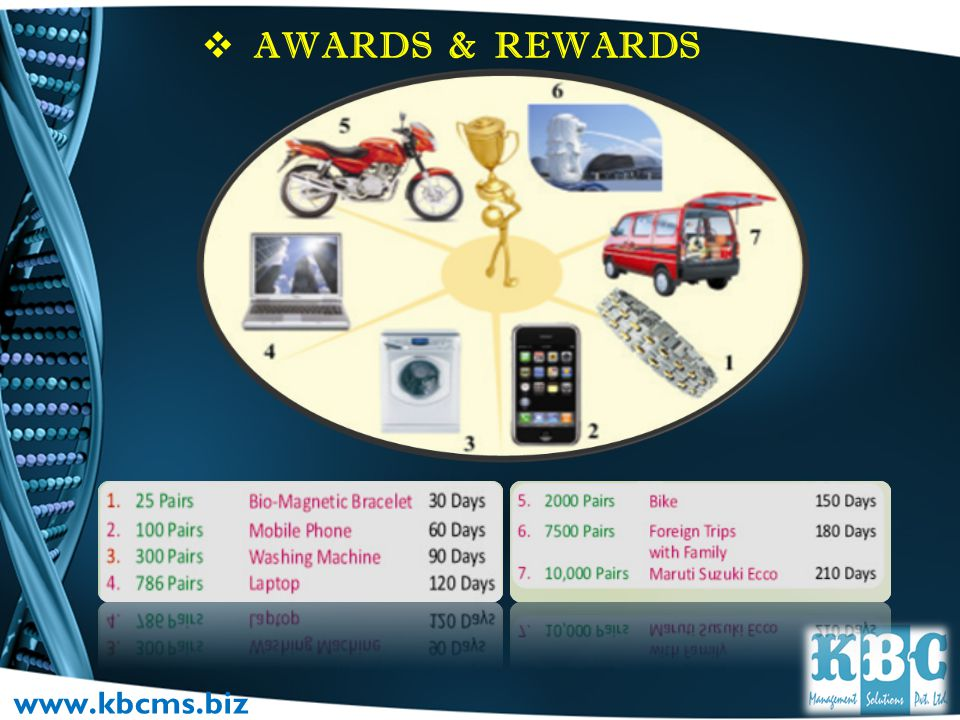 AWARDS & REWARDS www.kbcms.biz