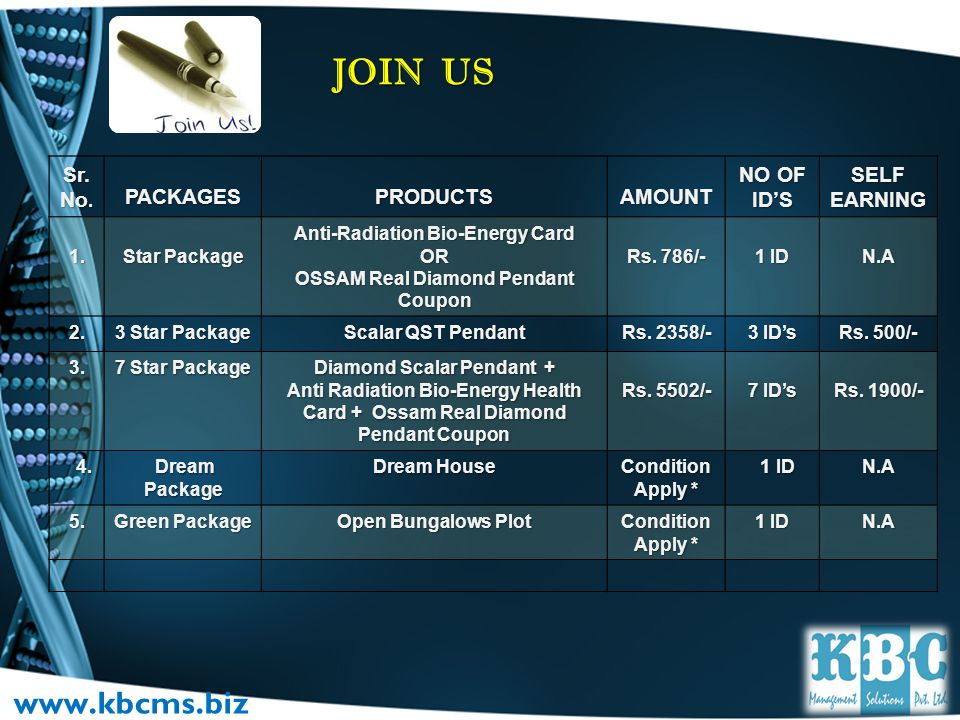 JOIN US www.kbcms.biz Sr. No. PACKAGES PRODUCTS AMOUNT NO OF ID'S