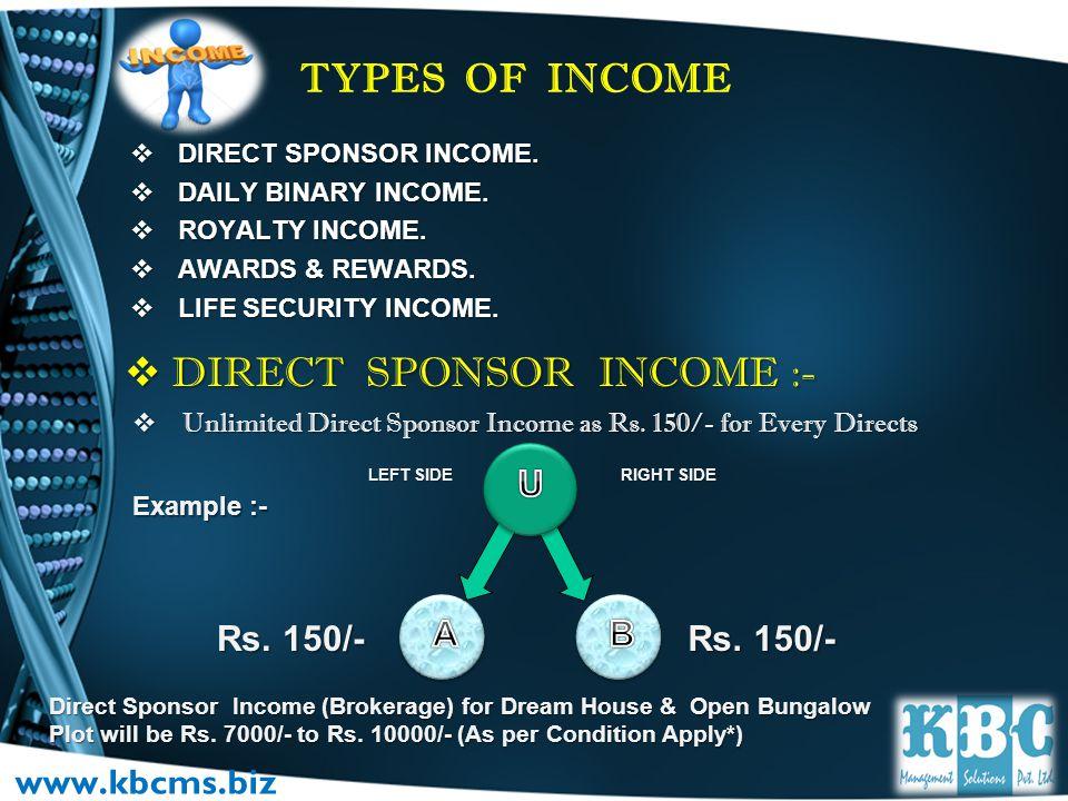 DIRECT SPONSOR INCOME :-