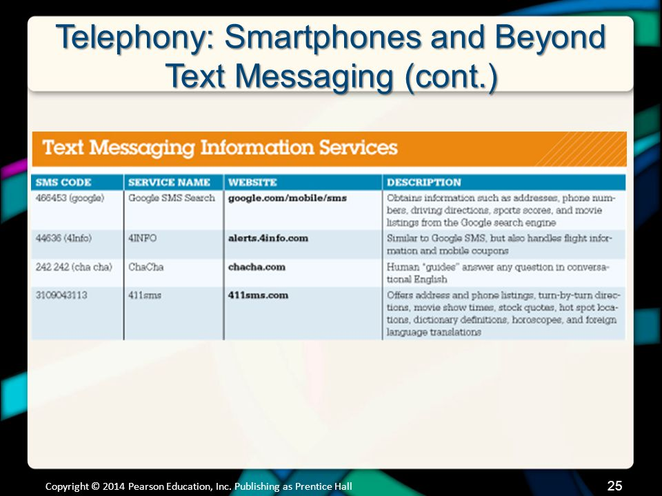 Telephony: Smartphones and Beyond Mobile Internet
