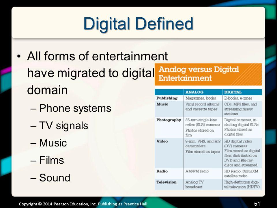 Digital Defined (cont.)