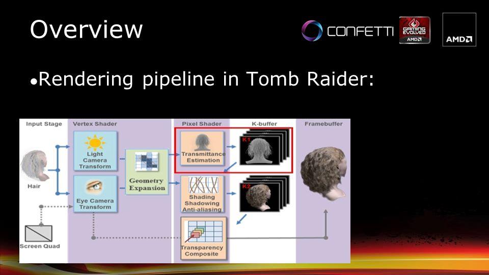 Overview Rendering pipeline in Tomb Raider: