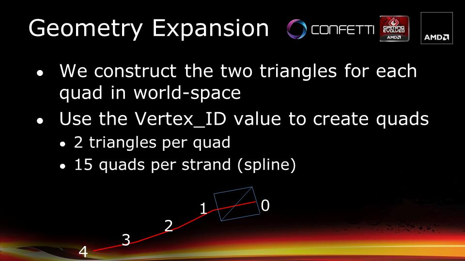 Geometry Expansion We construct the two triangles for each quad in world-space. Use the Vertex_ID value to create quads.