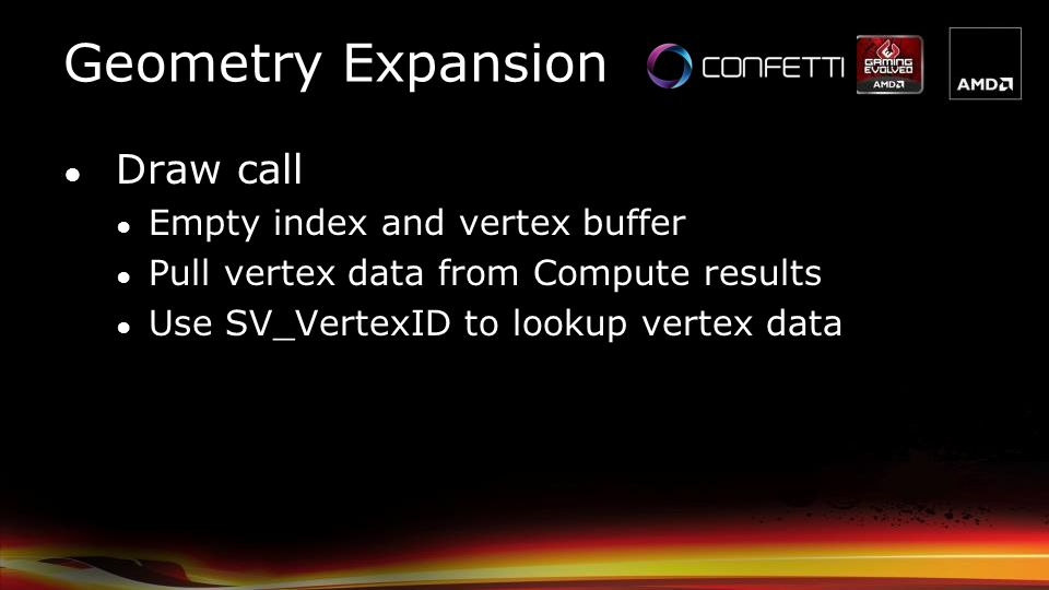 Geometry Expansion Draw call Empty index and vertex buffer