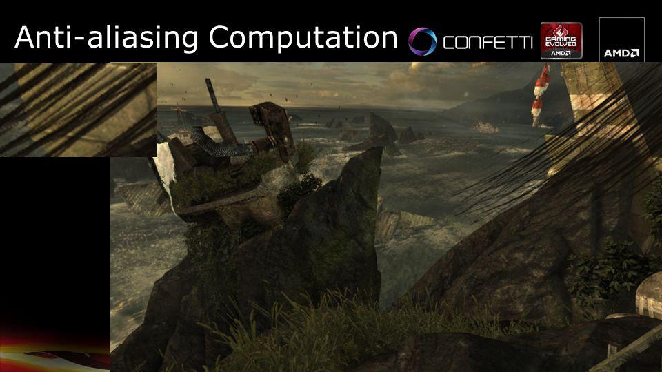 Anti-aliasing Computation