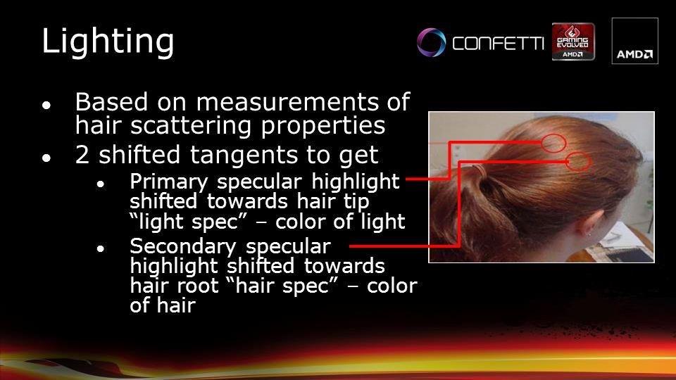 Lighting Based on measurements of hair scattering properties