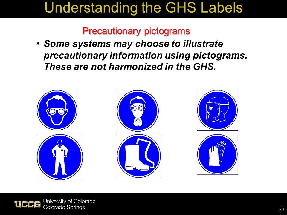 Precautionary pictograms