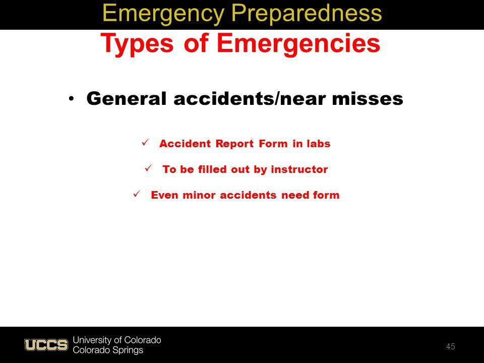 Types of Emergencies Emergency Preparedness