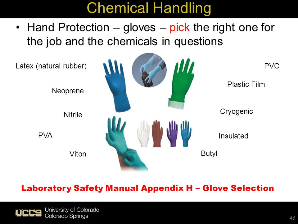 Laboratory Safety Manual Appendix H – Glove Selection
