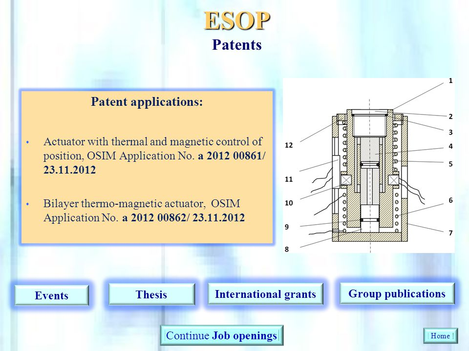 ESOP Patents Patent applications: