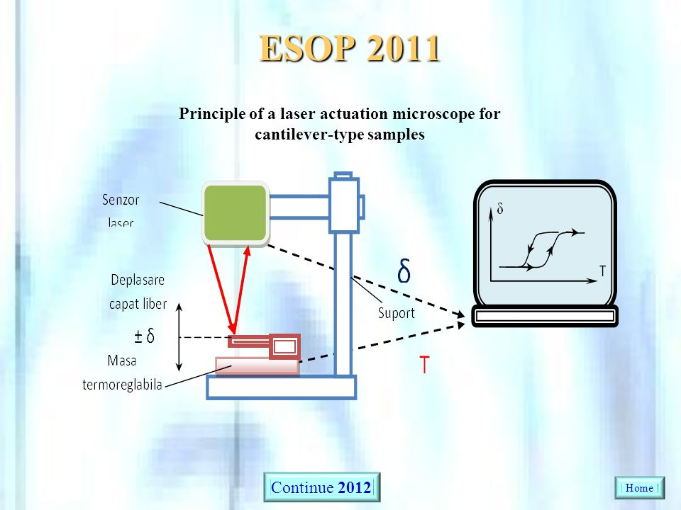 Principle of a laser actuation microscope for cantilever-type samples