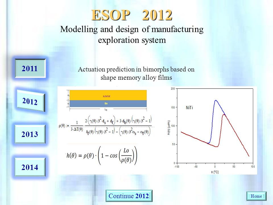ESOP 2012 Modelling and design of manufacturing exploration system
