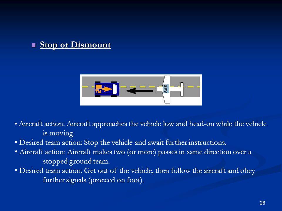 Stop or Dismount • Aircraft action: Aircraft approaches the vehicle low and head-on while the vehicle is moving.