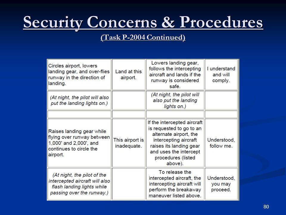 Security Concerns & Procedures (Task P-2004 Continued)