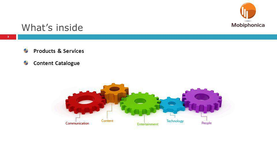 What's inside Products & Services Content Catalogue