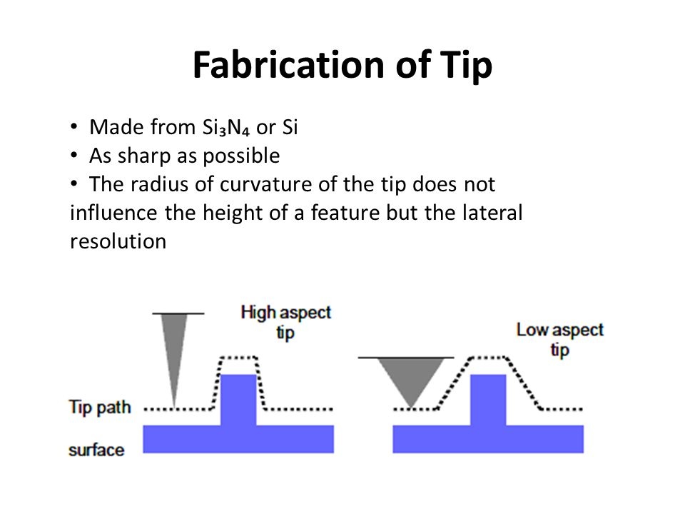 Fabrication of Tip Made from Si₃N₄ or Si As sharp as possible