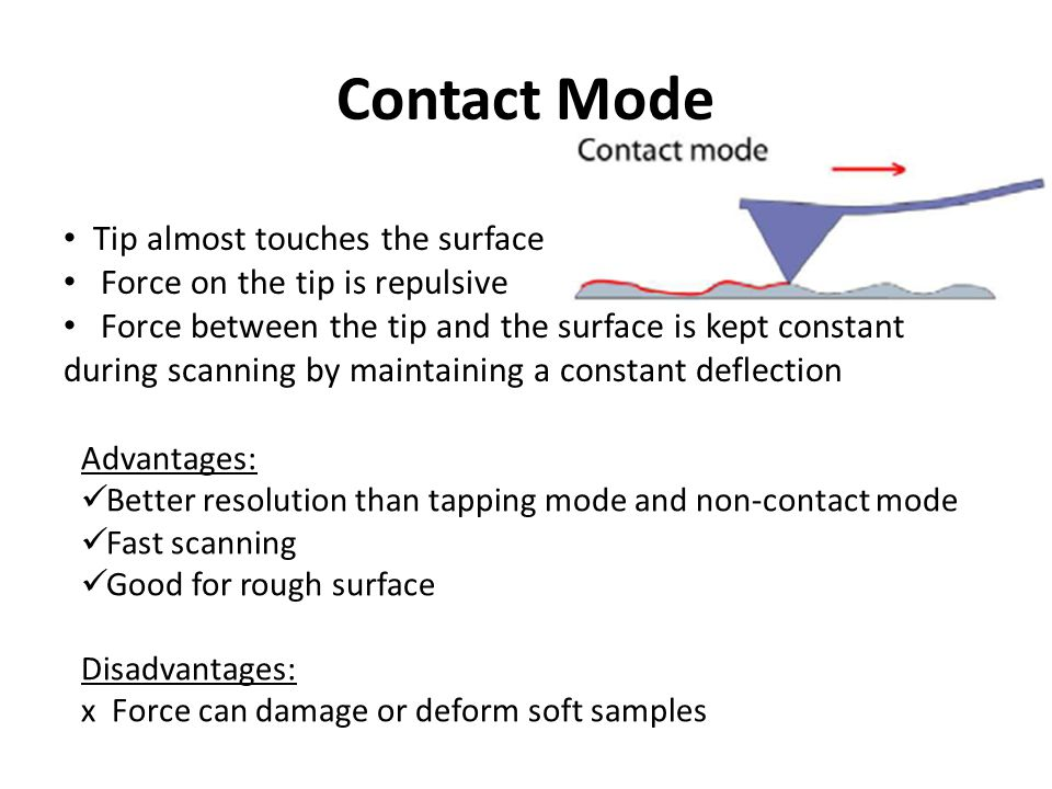 Contact Mode Tip almost touches the surface