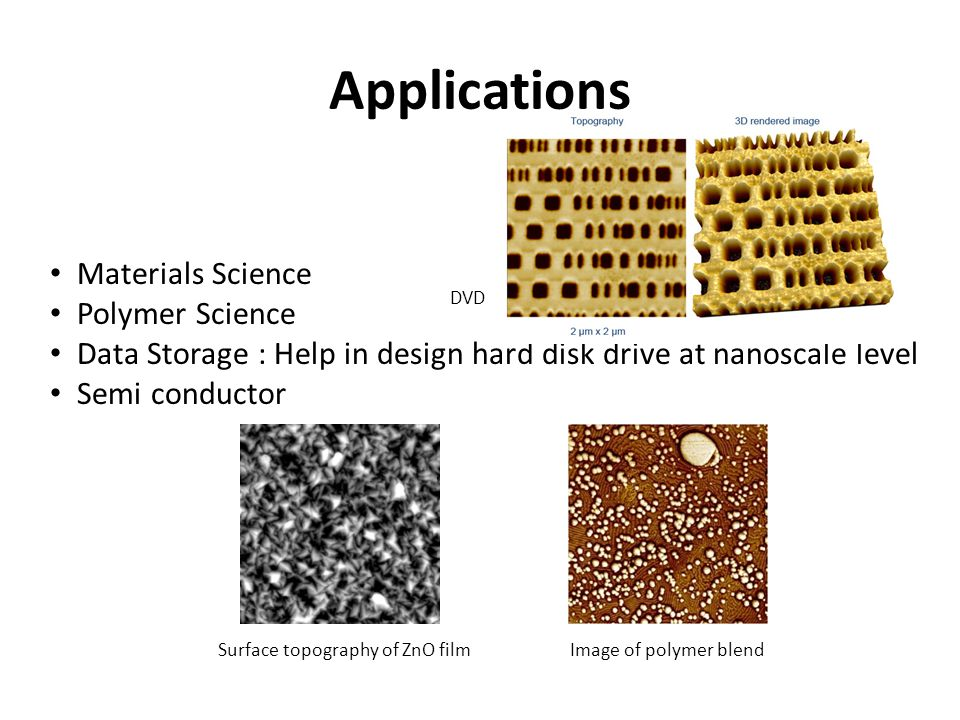 Applications Materials Science Polymer Science