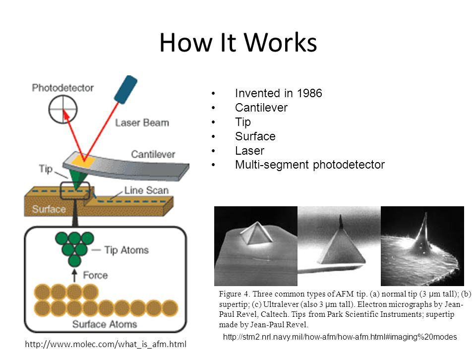 How It Works Invented in 1986 Cantilever Tip Surface Laser