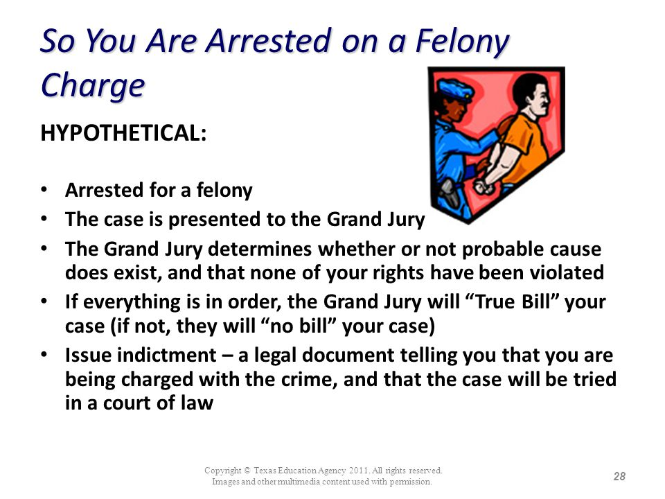 So You Are Arrested on a Felony Charge