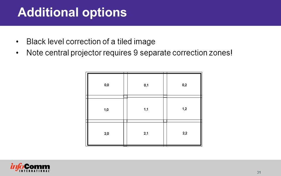 Additional options Black level correction of a tiled image