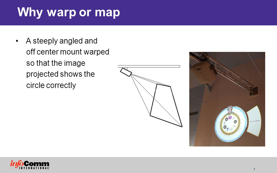 Why warp or map A steeply angled and off center mount warped