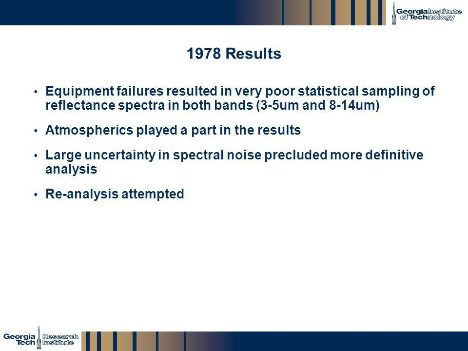 1978 Results Equipment failures resulted in very poor statistical sampling of reflectance spectra in both bands (3-5um and 8-14um)