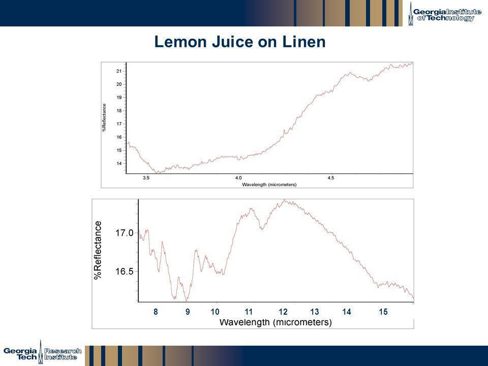 Lemon Juice on Linen 8 9 10 11 12 13 14 15.