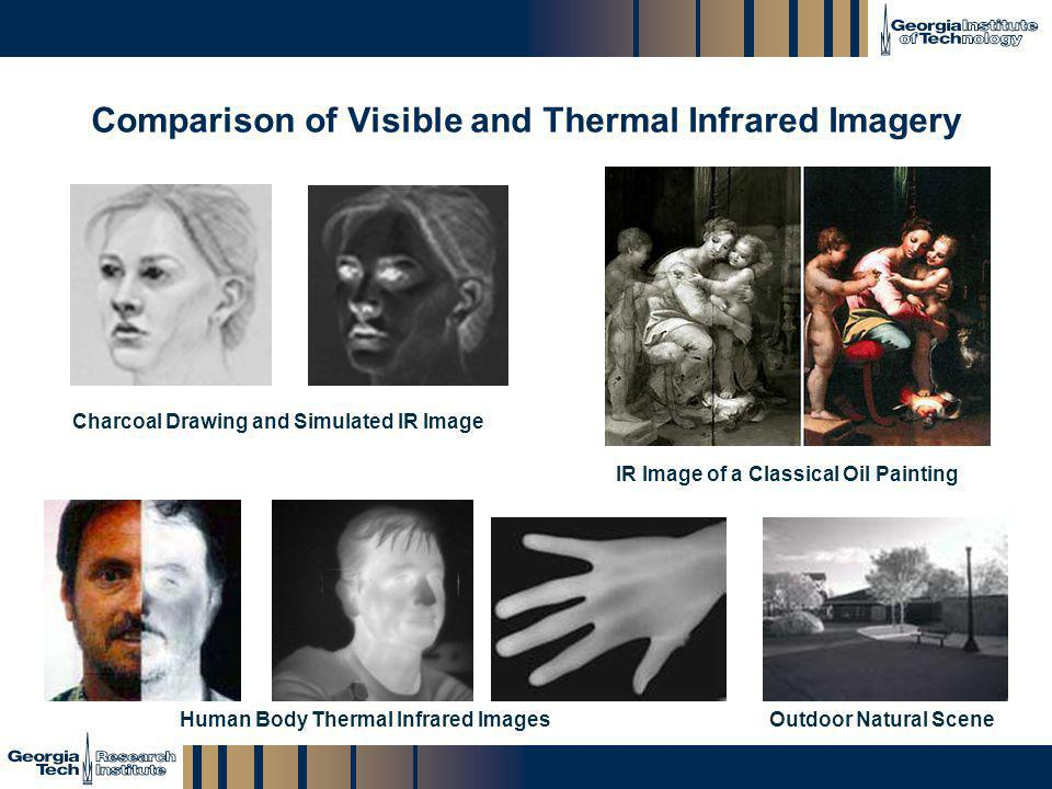 Comparison of Visible and Thermal Infrared Imagery