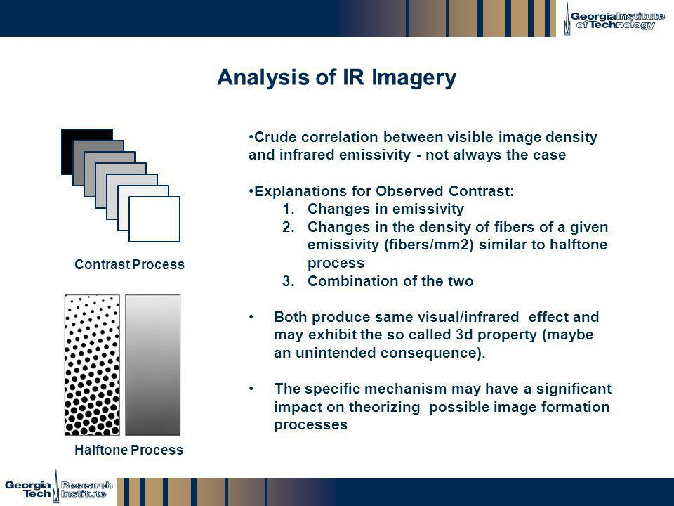 Analysis of IR Imagery Crude correlation between visible image density and infrared emissivity - not always the case.
