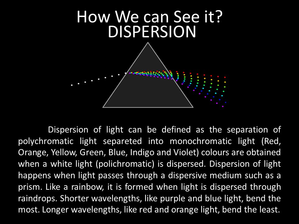 How We can See it DISPERSION