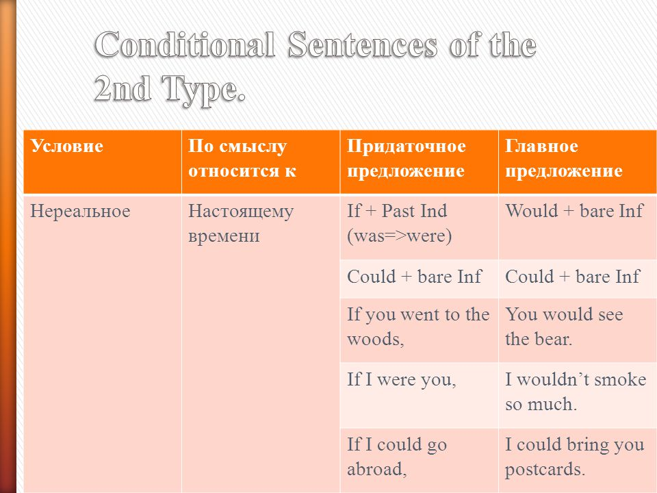 Conditional Sentences of the 2nd Type.