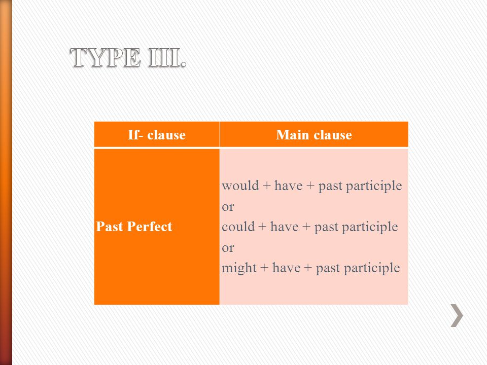 TYPE III. If- clause Main clause Past Perfect