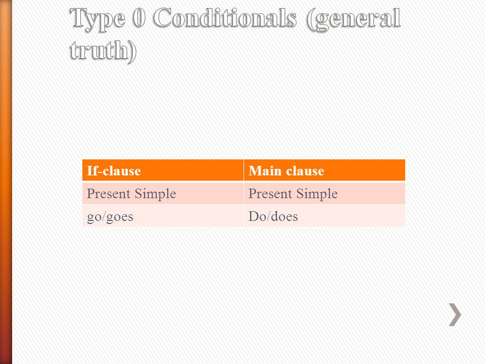 Type 0 Conditionals (general truth)