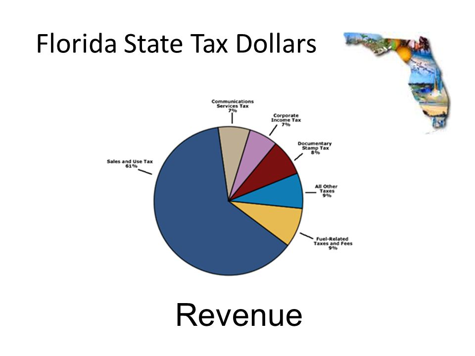 Florida State Tax Dollars