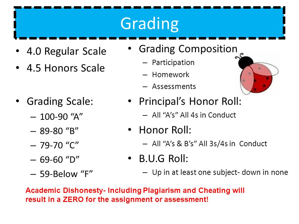 Grading Grading Composition 4.0 Regular Scale 4.5 Honors Scale