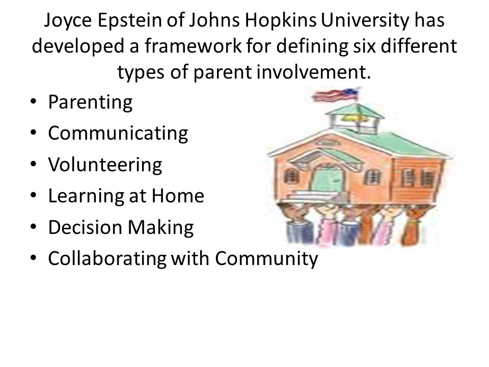Joyce Epstein of Johns Hopkins University has developed a framework for defining six different types of parent involvement.