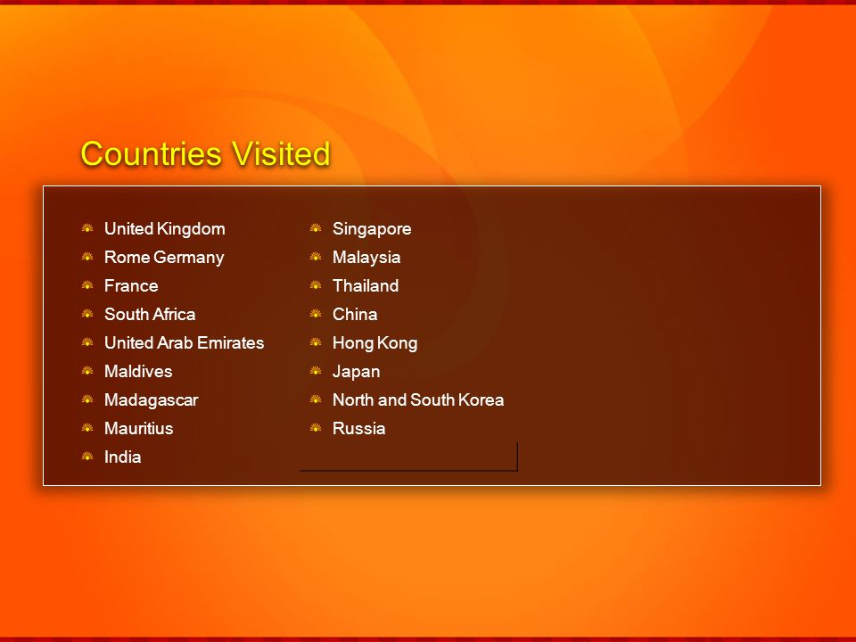 Countries Visited United Kingdom Singapore Rome Germany Malaysia