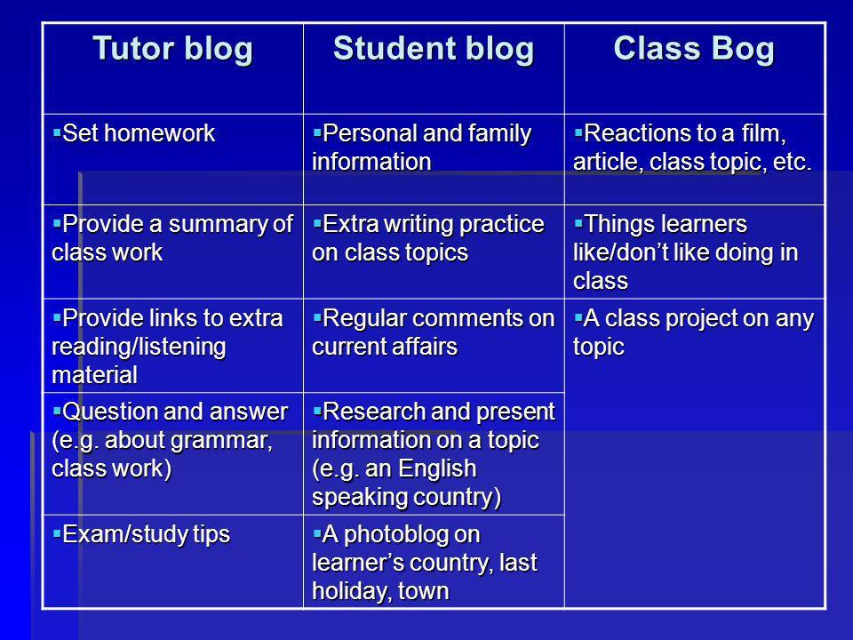 Tutor blog Student blog Class Bog