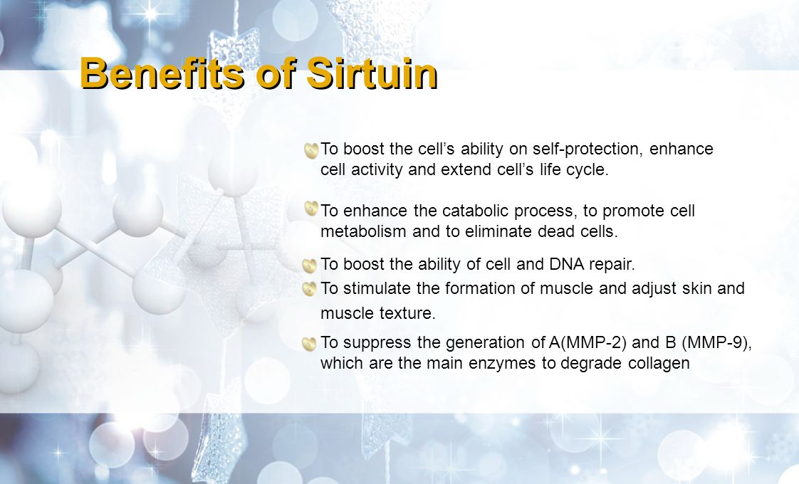 Benefits of Sirtuin To boost the cell's ability on self-protection, enhance. cell activity and extend cell's life cycle.