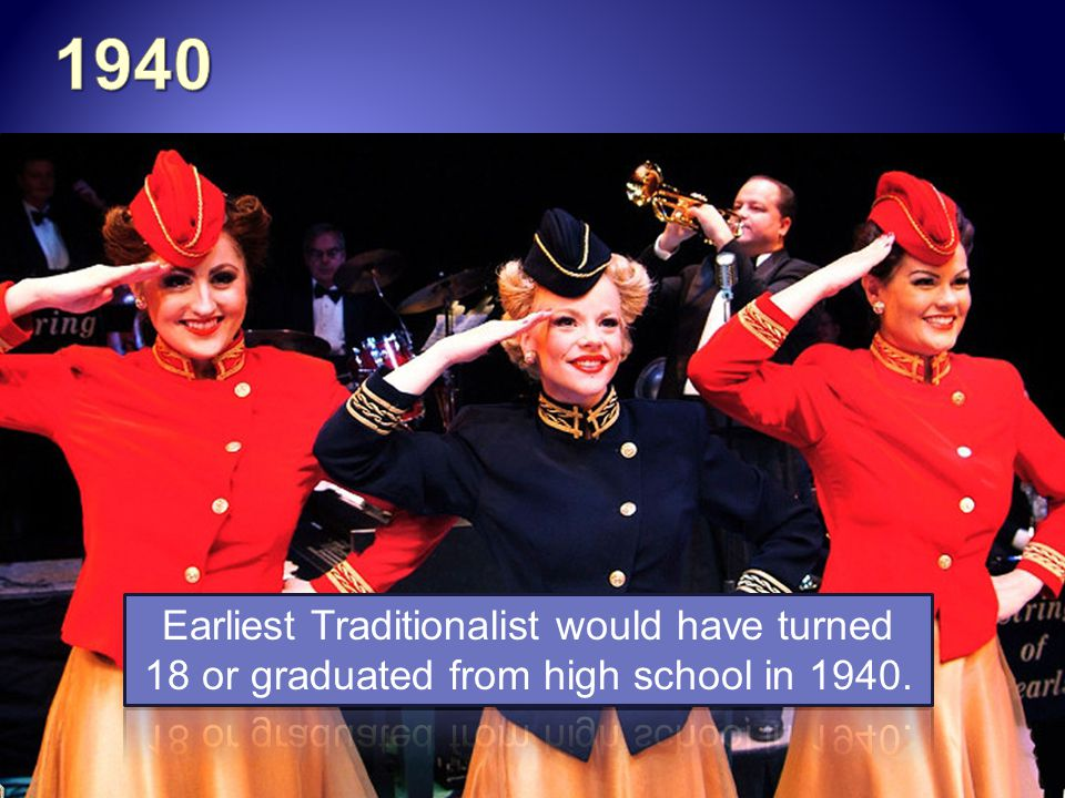 1940 Earliest Traditionalist would have turned 18 or graduated from high school in 1940.