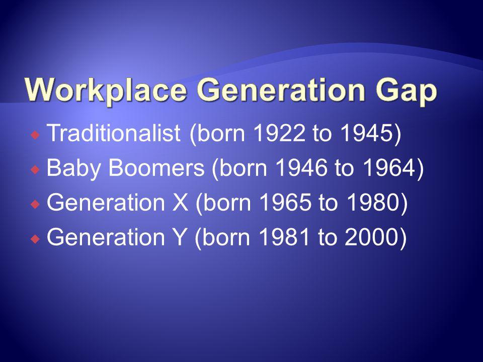 Workplace Generation Gap
