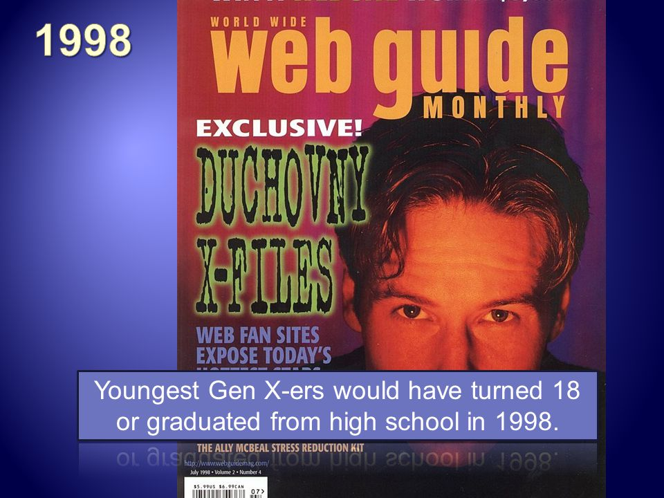1998 Youngest Gen X-ers would have turned 18 or graduated from high school in 1998.